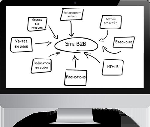 Création site B2B